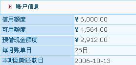 奇怪,我的招商银行信用卡额度变6000了